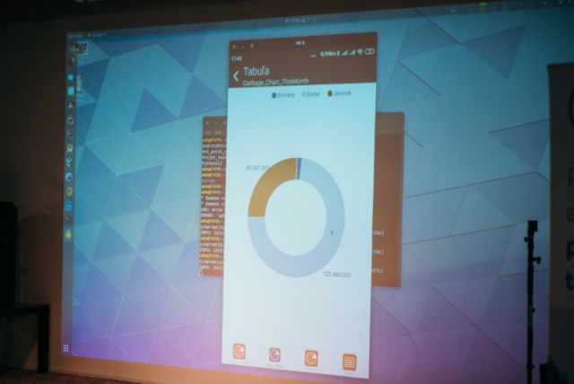 Data from the weight scale shown on an Android phone in real time!